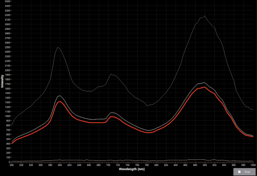 BlackIndustry Spectral Response Curve for Industrial Hyperspectral Camera